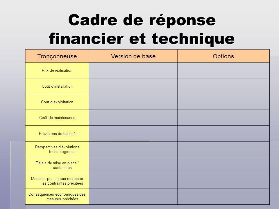 Cadre de réponse financier et technique