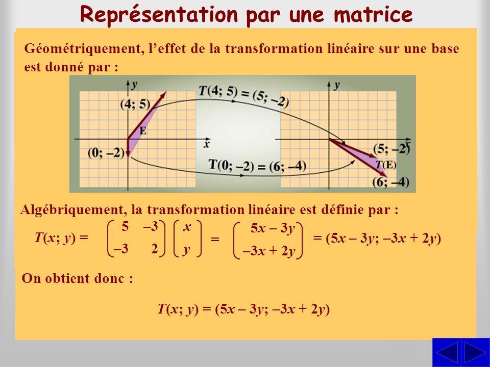 Représentation par une matrice