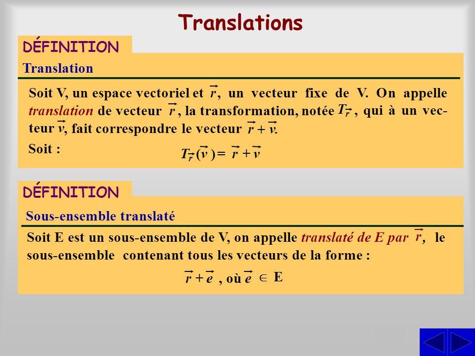 Translations S DÉFINITION Translation Soit V, un espace vectoriel et