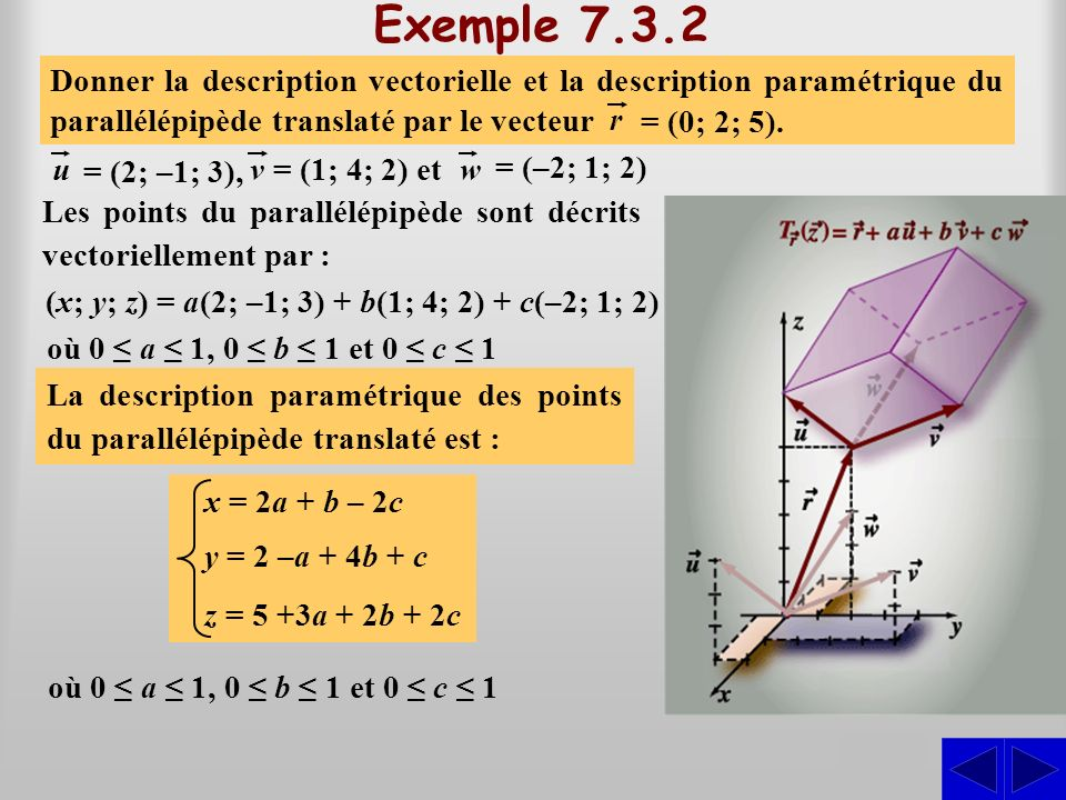 Exemple 7.3.2 Donner la description vectorielle et la description paramétrique du parallélépipède translaté par le vecteur.