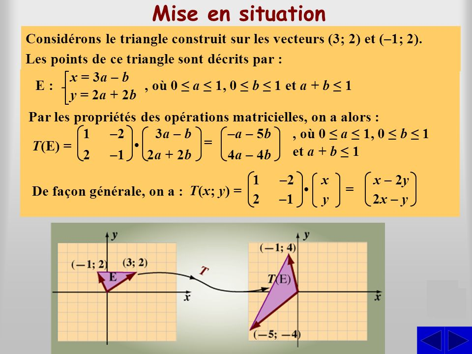 Mise en situation S S S S S S