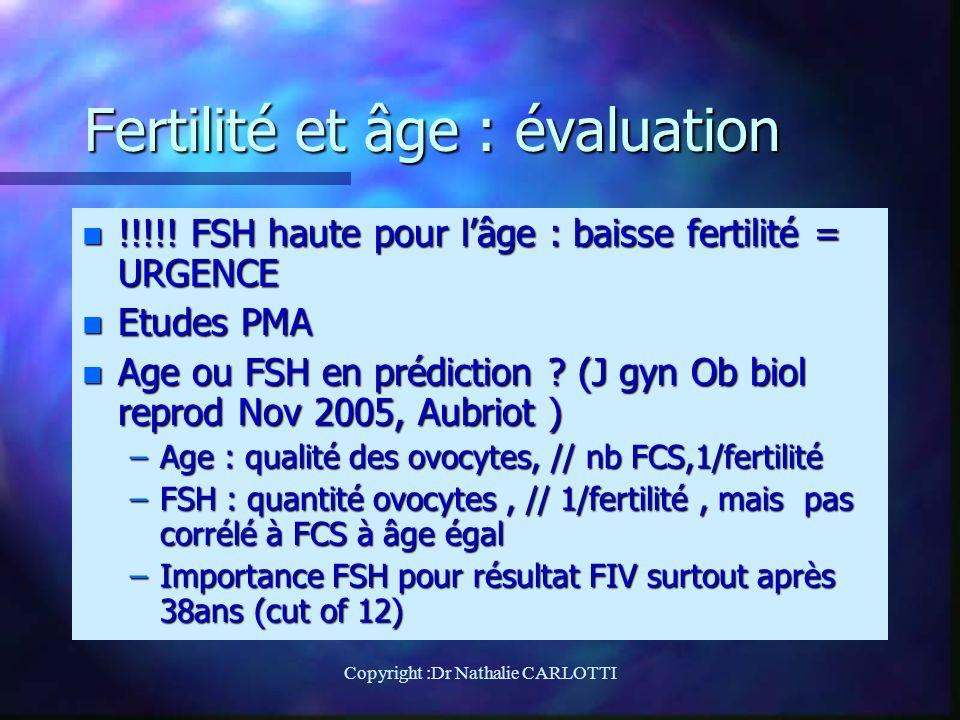 Fertilité et âge : évaluation