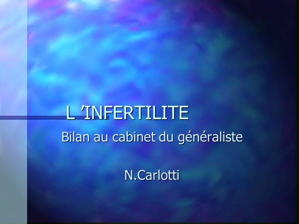 Bilan au cabinet du généraliste N.Carlotti