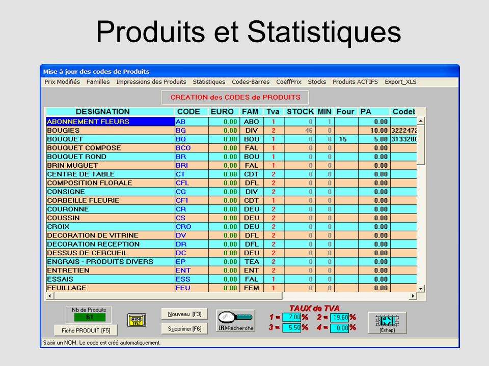 Produits et Statistiques