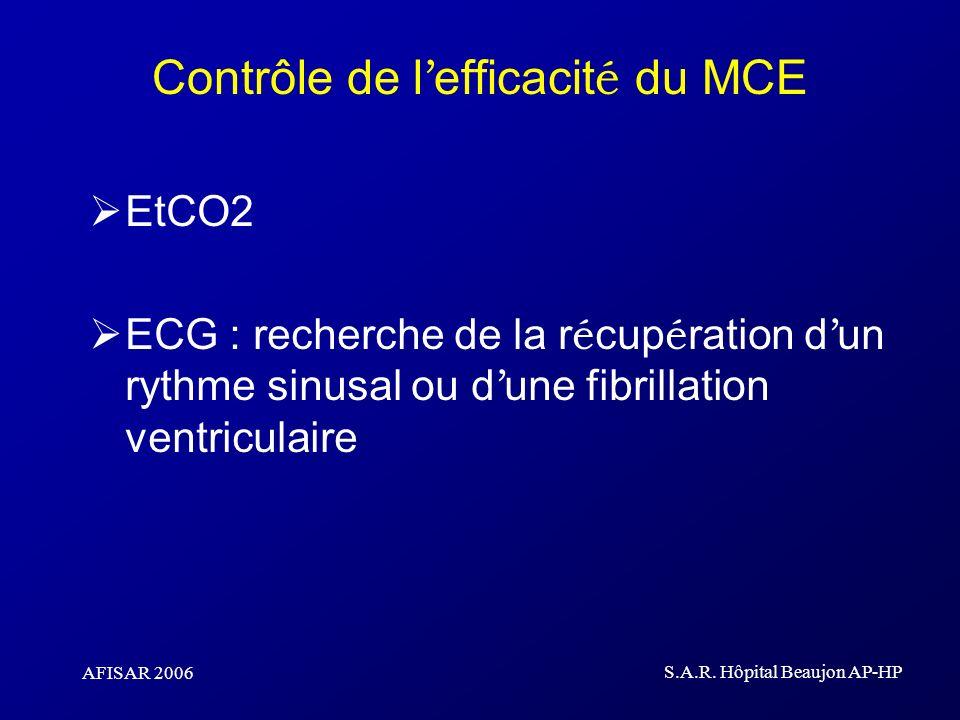 Contrôle de l'efficacité du MCE