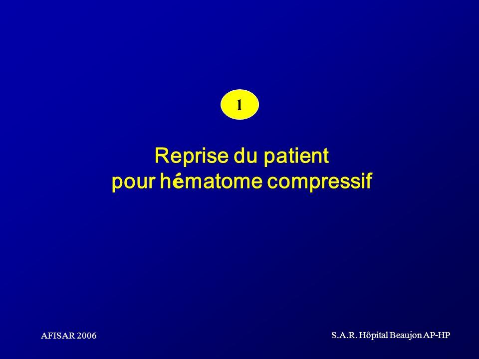 Reprise du patient pour hématome compressif