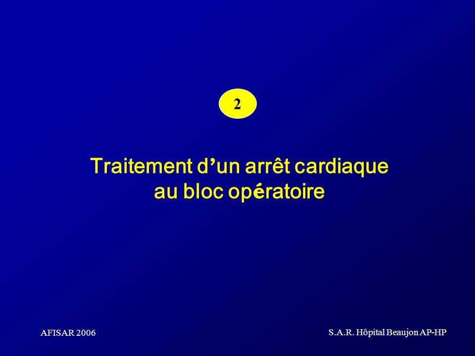 Traitement d'un arrêt cardiaque au bloc opératoire