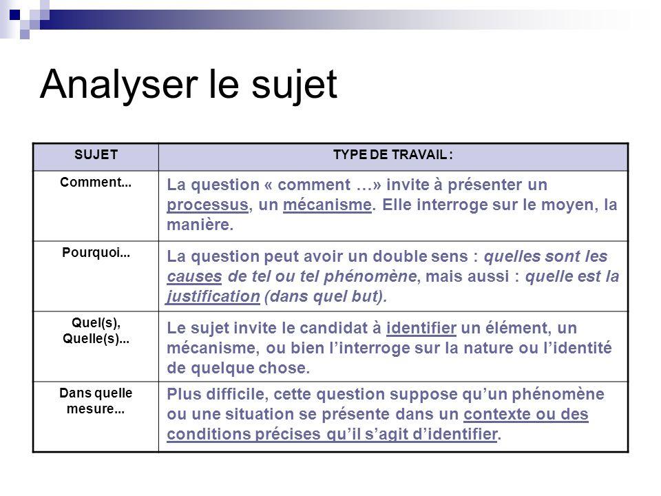 Analyser le sujet SUJET. TYPE DE TRAVAIL : Comment... Pourquoi... Quel(s), Quelle(s)... Dans quelle.