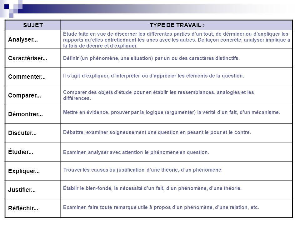 SUJET TYPE DE TRAVAIL : Analyser... Caractériser... Commenter...