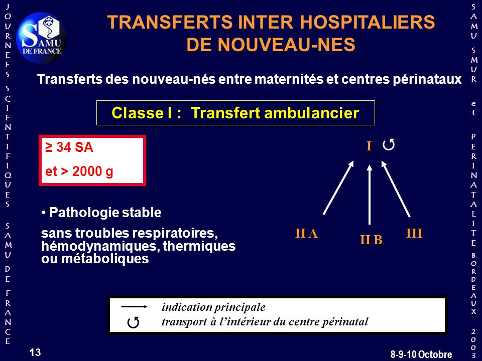 TRANSFERTS INTER HOSPITALIERS DE NOUVEAU-NES