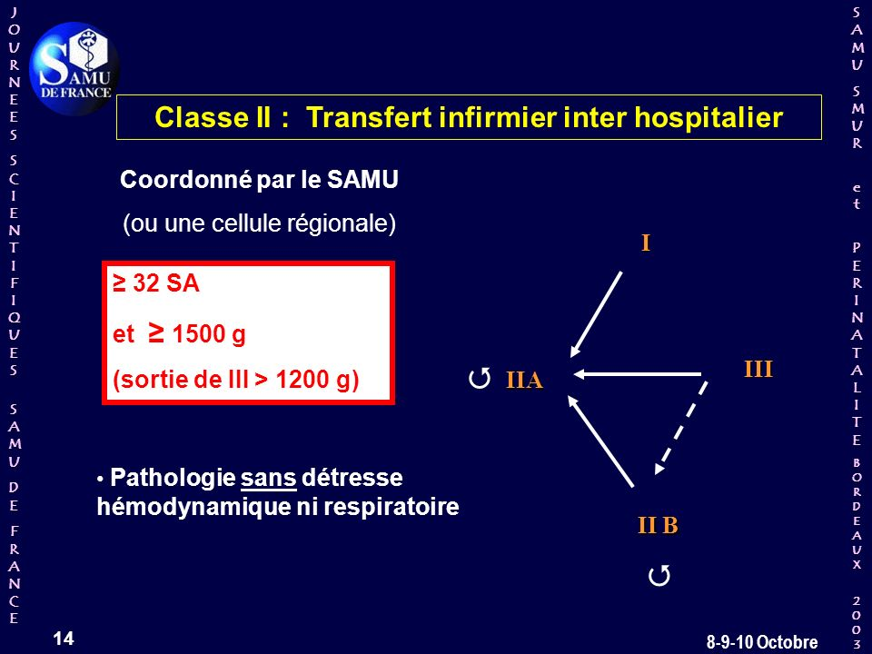 Classe II : Transfert infirmier inter hospitalier