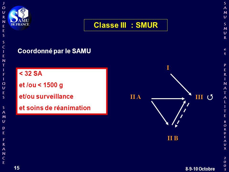 Classe III : SMUR Q II A Coordonné par le SAMU I < 32 SA