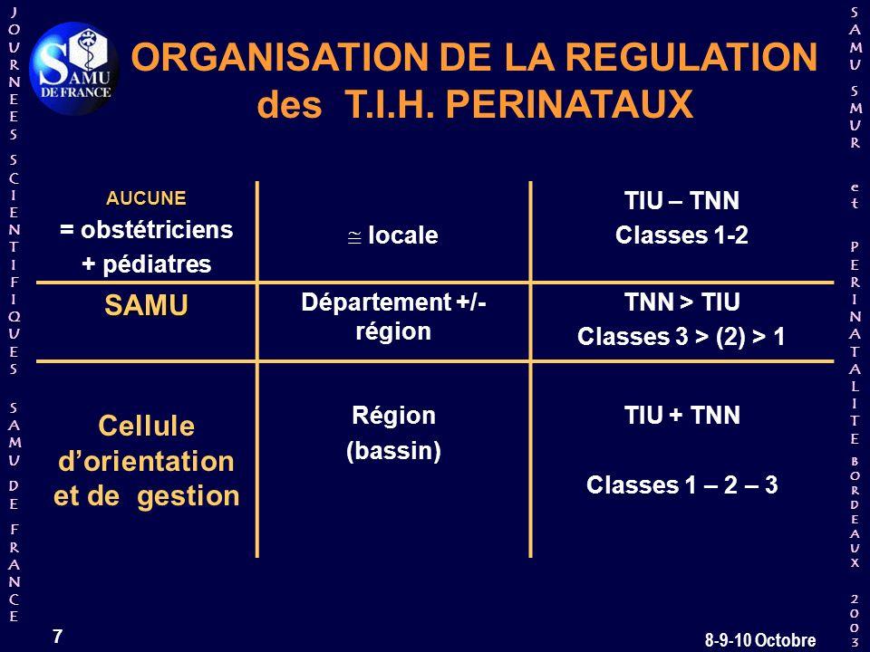 ORGANISATION DE LA REGULATION des T.I.H. PERINATAUX
