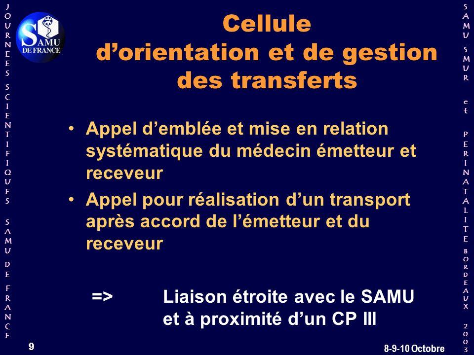 Cellule d'orientation et de gestion des transferts