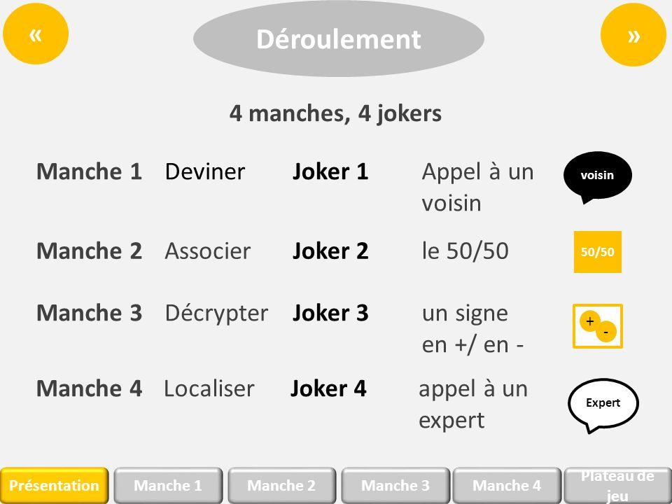 Déroulement « » 4 manches, 4 jokers Manche 1 Deviner Joker 1