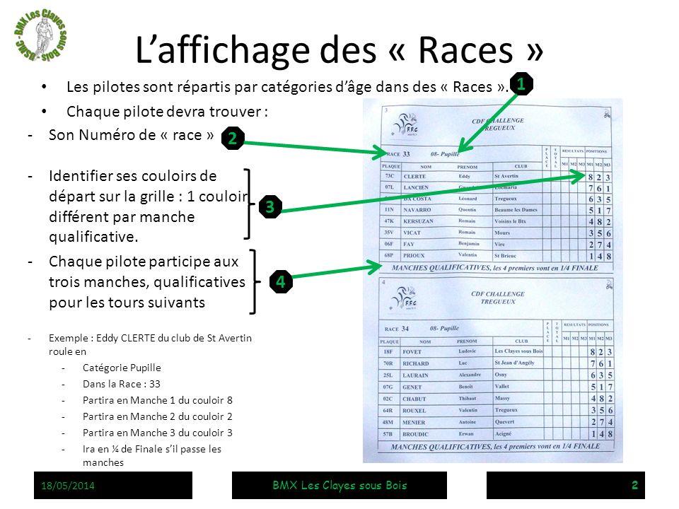 L'affichage des « Races »