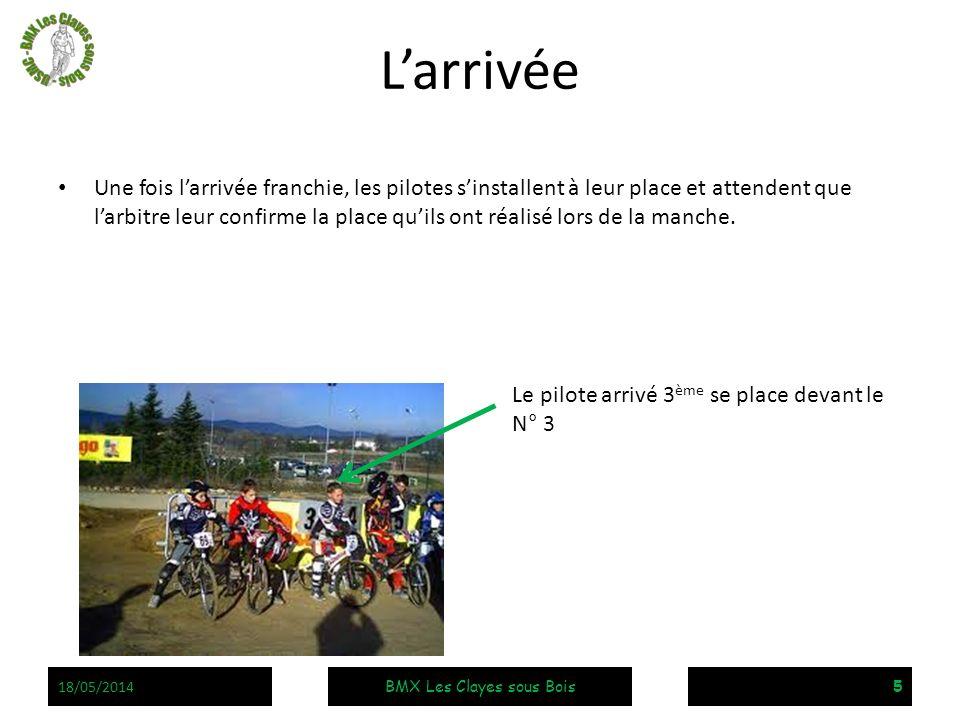BMX Les Clayes sous Bois