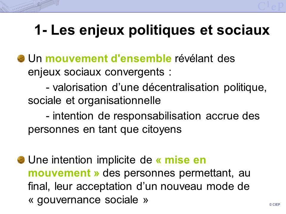 1- Les enjeux politiques et sociaux