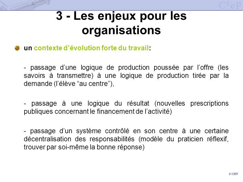 3 - Les enjeux pour les organisations
