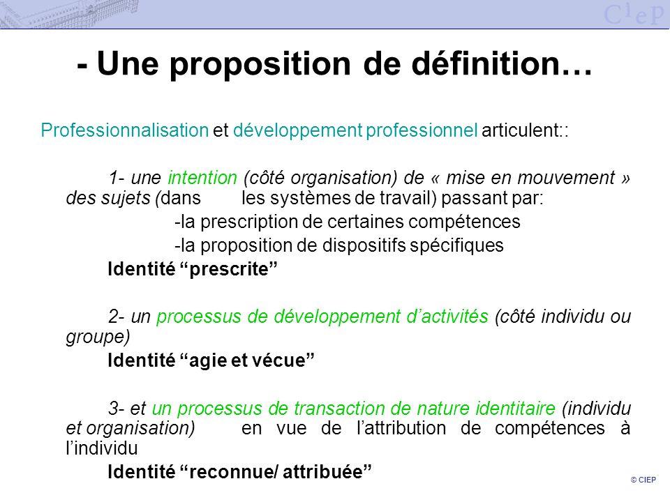 - Une proposition de définition…
