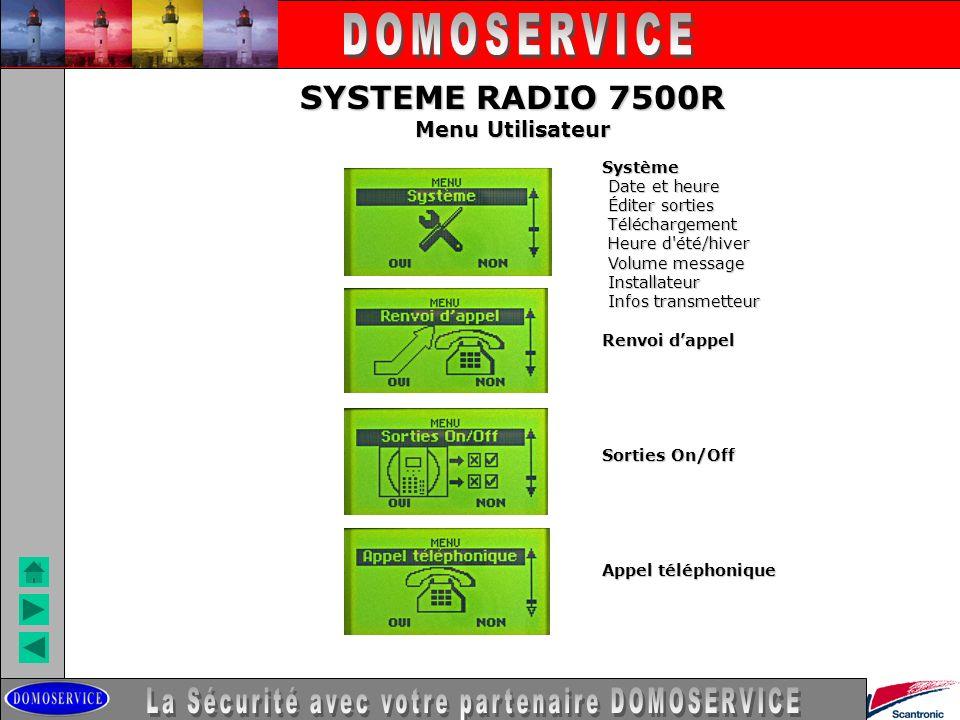 SYSTEME RADIO 7500R Menu Utilisateur