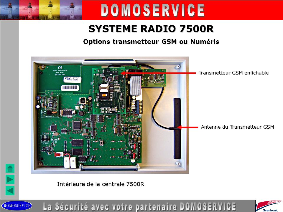 Options transmetteur GSM ou Numéris