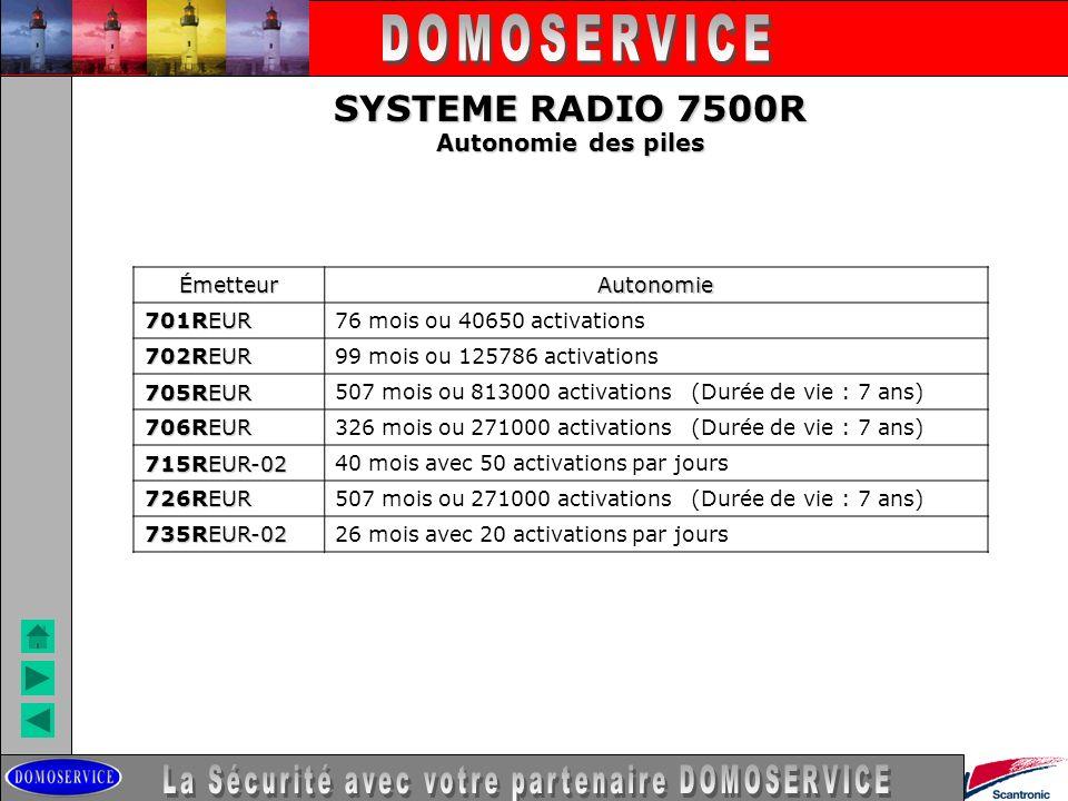 SYSTEME RADIO 7500R Autonomie des piles