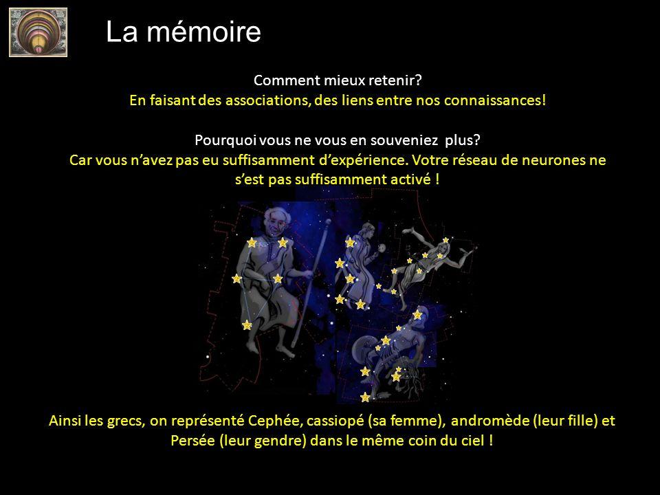 La mémoire Comment mieux retenir
