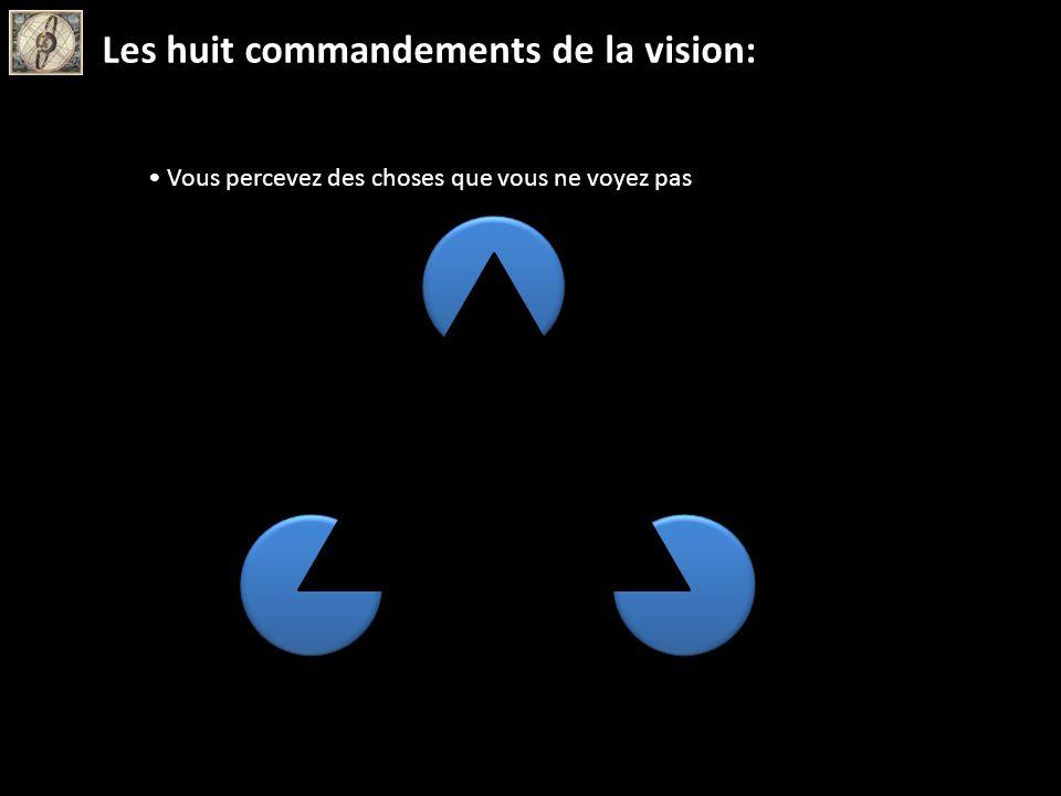 Les huit commandements de la vision: