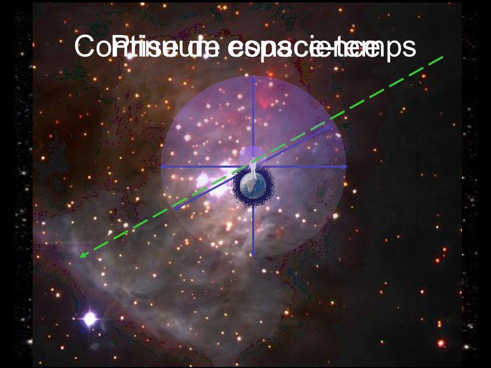 Continuum espace-temps