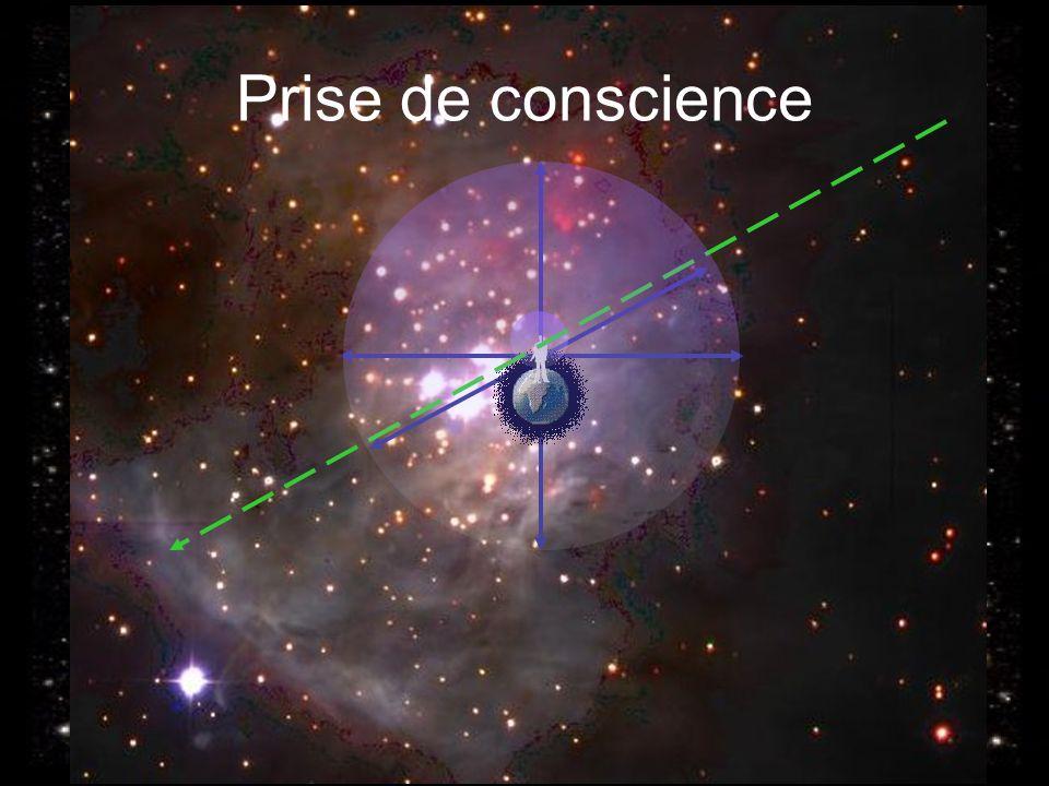 Prise de conscience