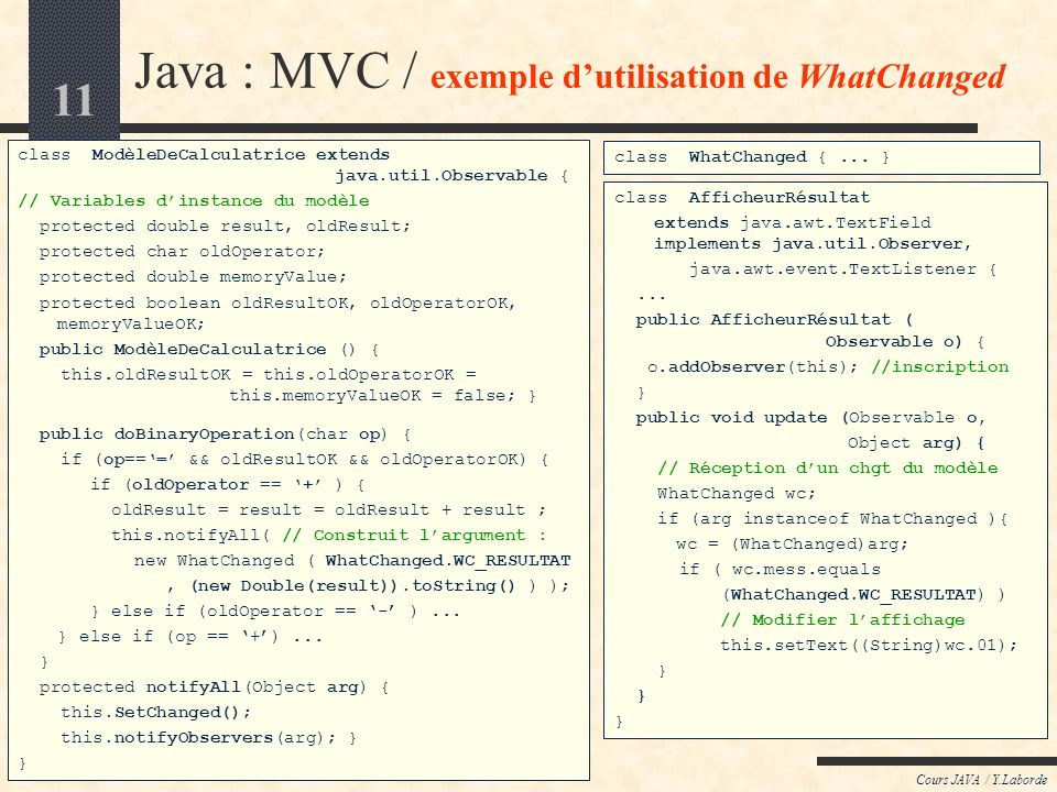 Java : MVC / exemple d'utilisation de WhatChanged