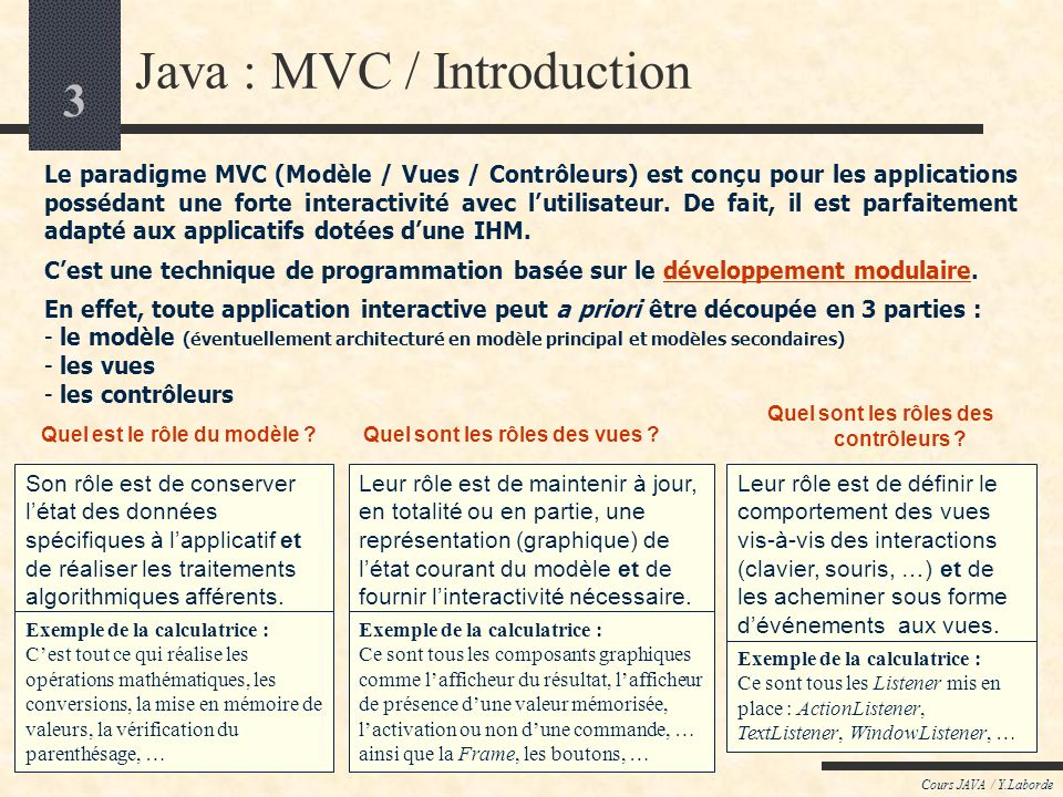 Java : MVC / Introduction