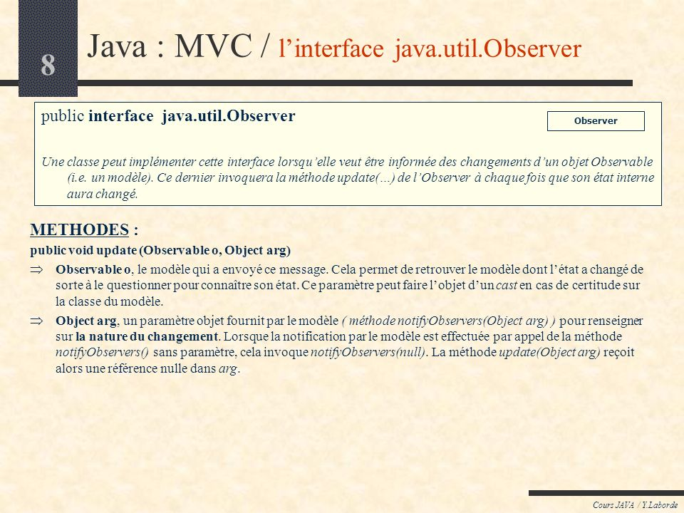 Java : MVC / l'interface java.util.Observer