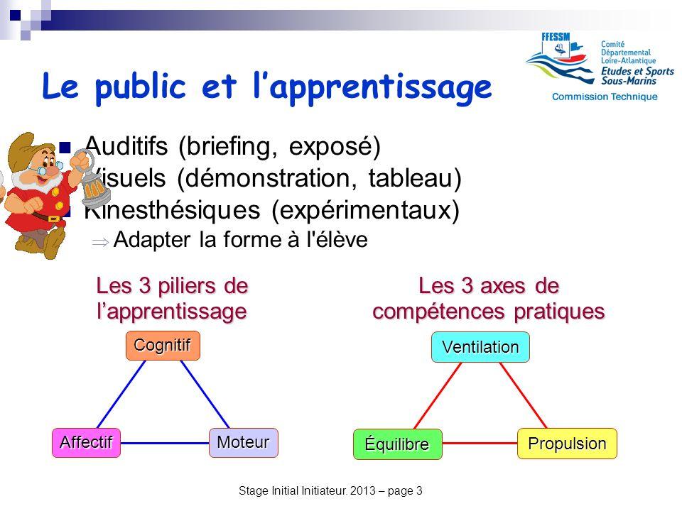 Le public et l'apprentissage