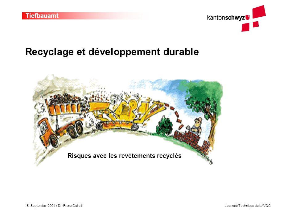 Recyclage et développement durable