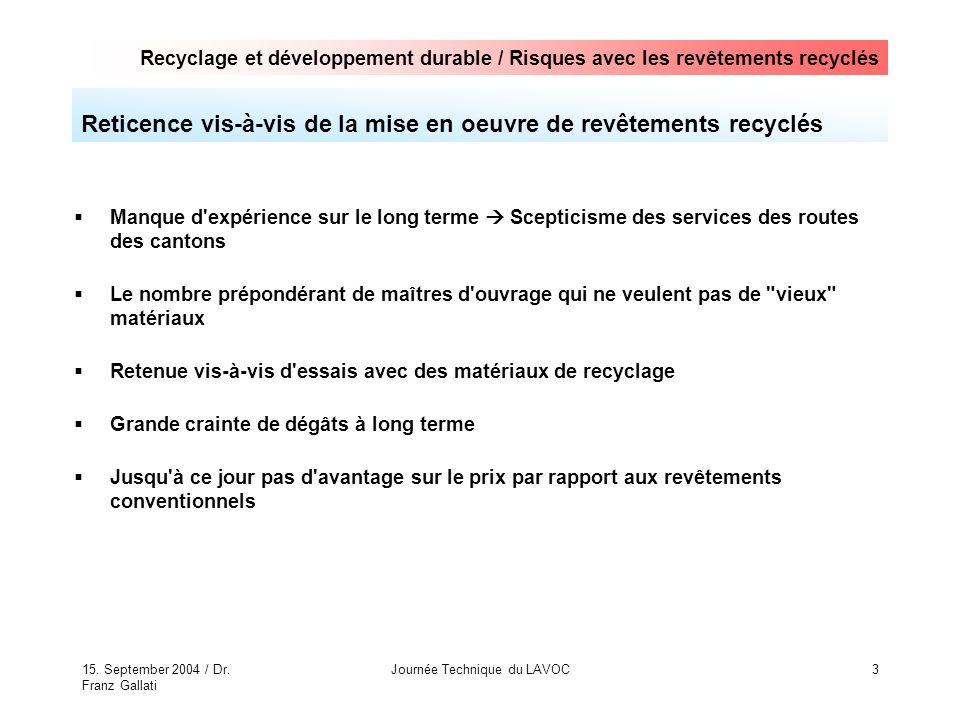 Reticence vis-à-vis de la mise en oeuvre de revêtements recyclés