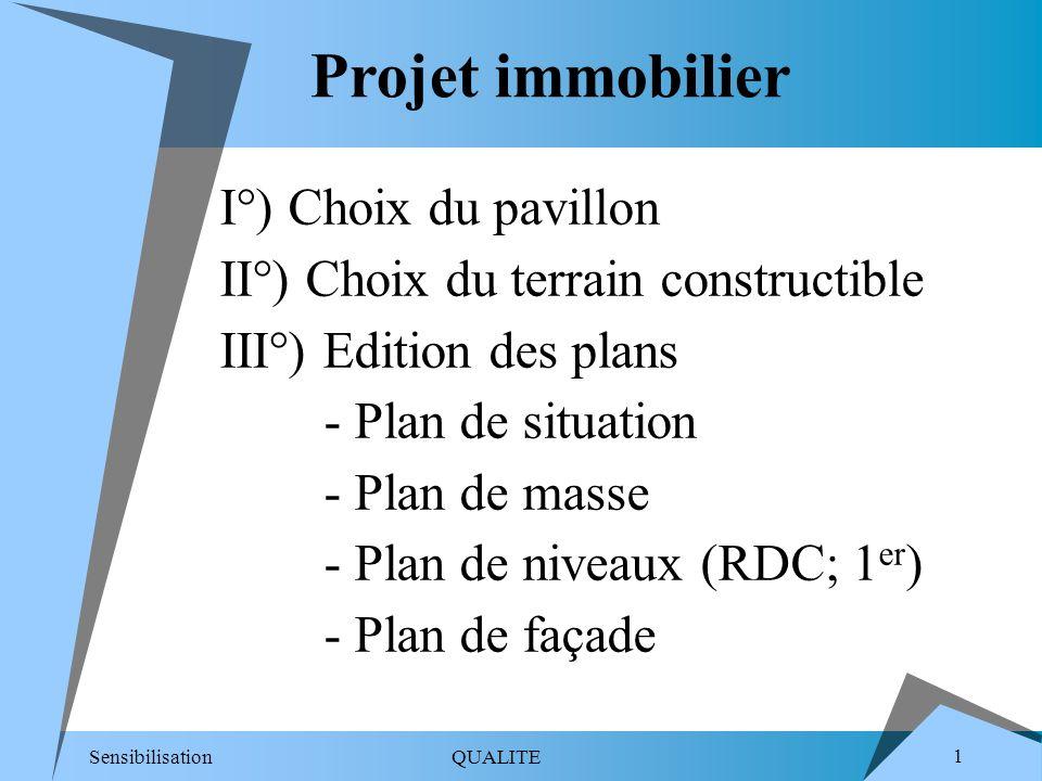 Projet immobilier I°) Choix du pavillon
