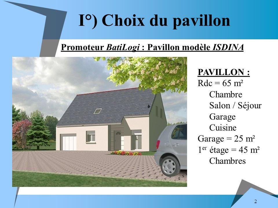 I°) Choix du pavillon Promoteur BatiLogi : Pavillon modèle ISDINA