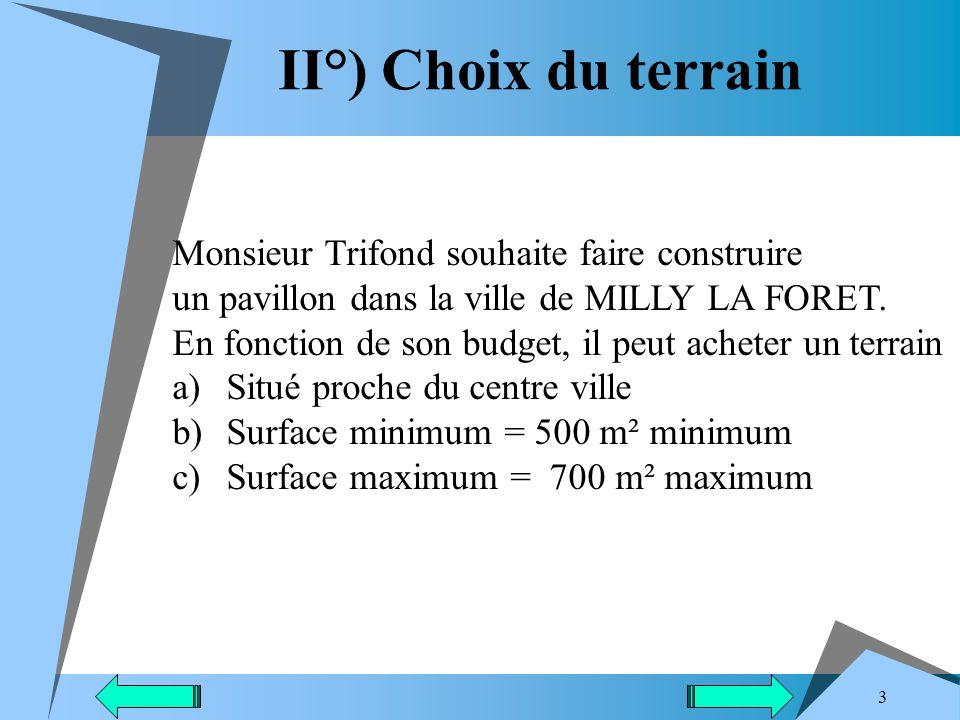 II°) Choix du terrain Monsieur Trifond souhaite faire construire