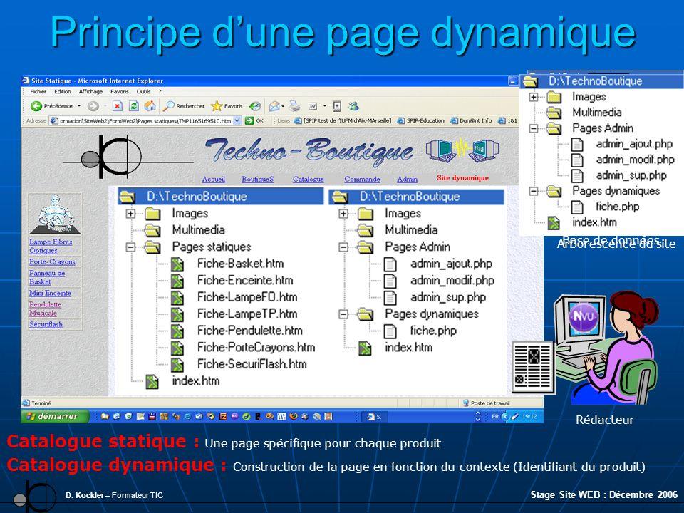 Principe d'une page dynamique