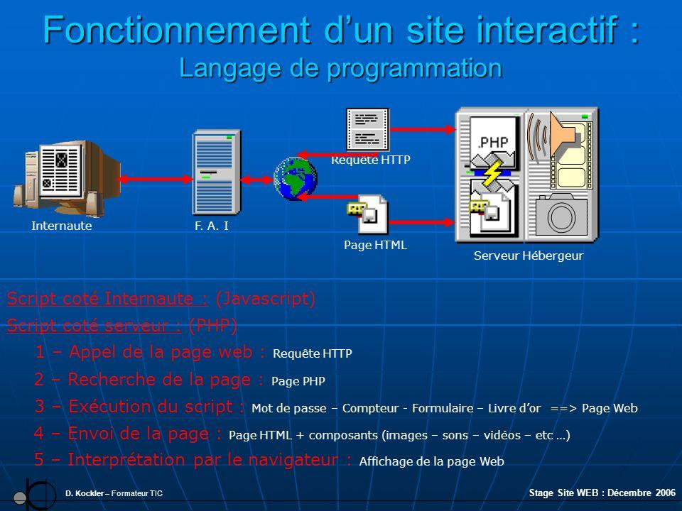 Fonctionnement d'un site interactif : Langage de programmation
