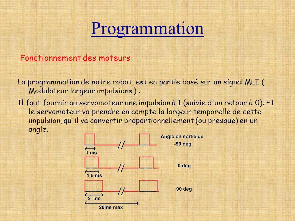 Programmation Fonctionnement des moteurs