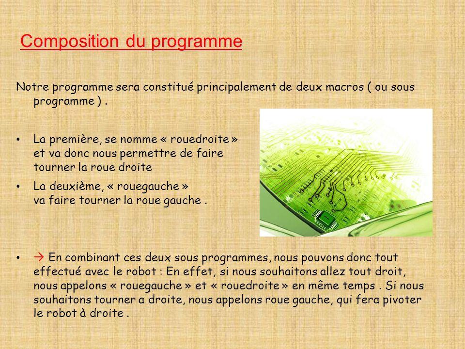 Composition du programme