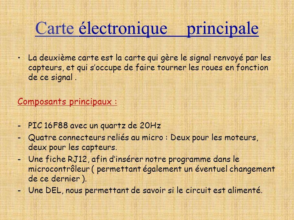 Carte électronique principale