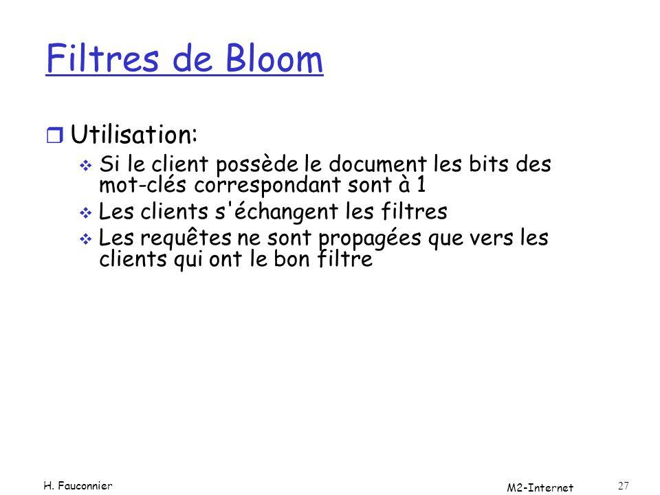 Filtres de Bloom Utilisation: