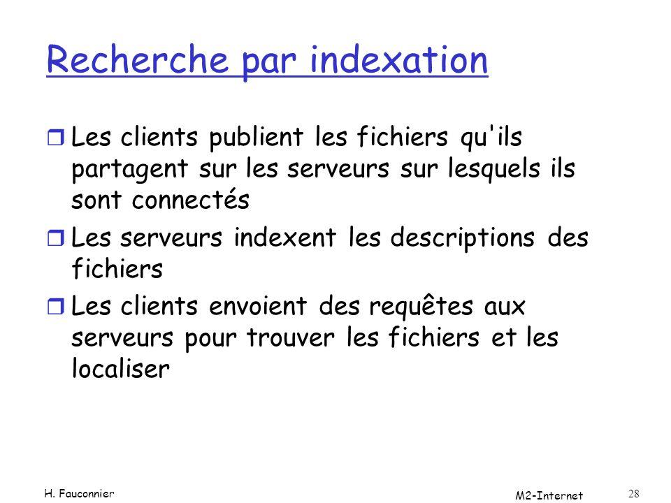Recherche par indexation