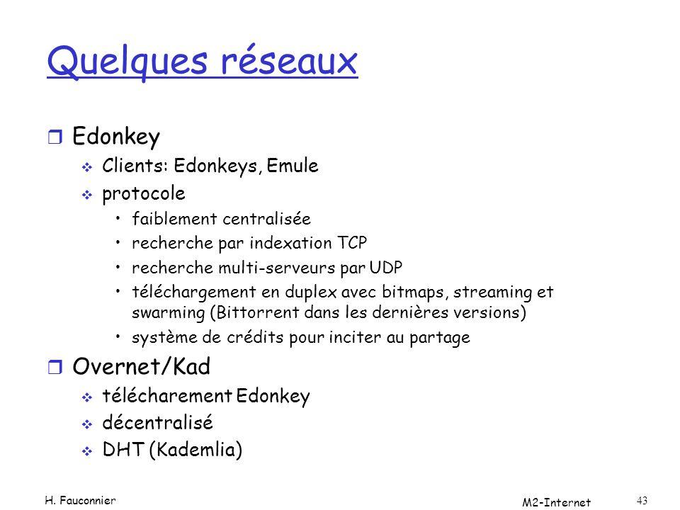 Quelques réseaux Edonkey Overnet/Kad Clients: Edonkeys, Emule