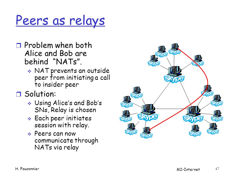 Peers as relays Problem when both Alice and Bob are behind NATs .