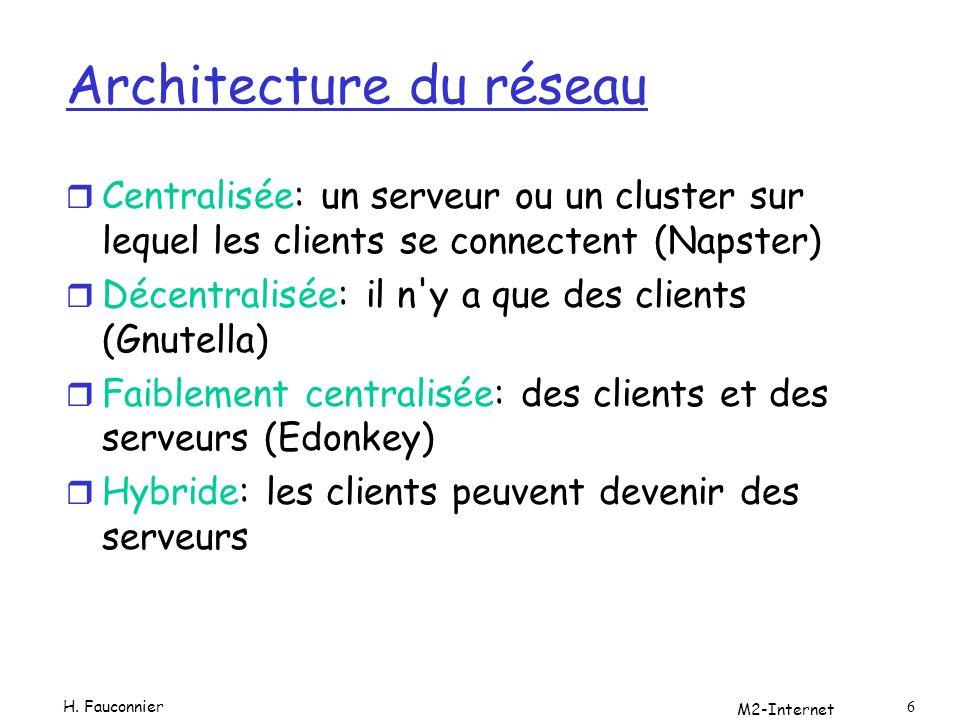 Architecture du réseau